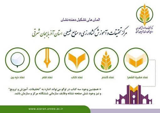 لزوم توجه به تحقیقات کشاورزی ومنابع طبیعی آذربایجان شرقی